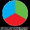 Structogram_180